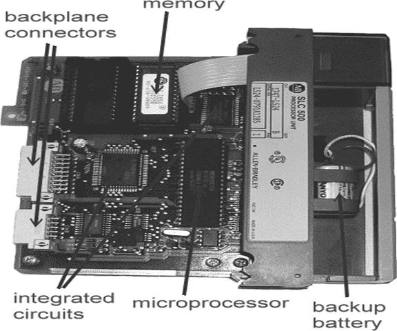 SLC 500 CPU - Courtesy of Makox.com